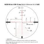 Vortex Razor HD Gen II 3-18x50 FFP EBR-2C w/10 MRAD Turrets